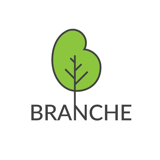 Content marketing i branding – Branche